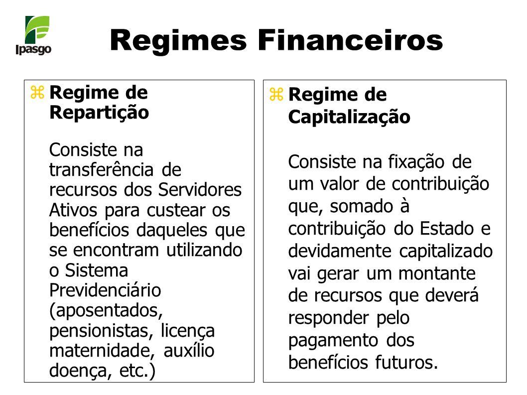 Regimes Financeiros zRegime de Repartição Consiste na transferência de recursos dos Servidores Ativos para custear os benefícios daqueles que se encon