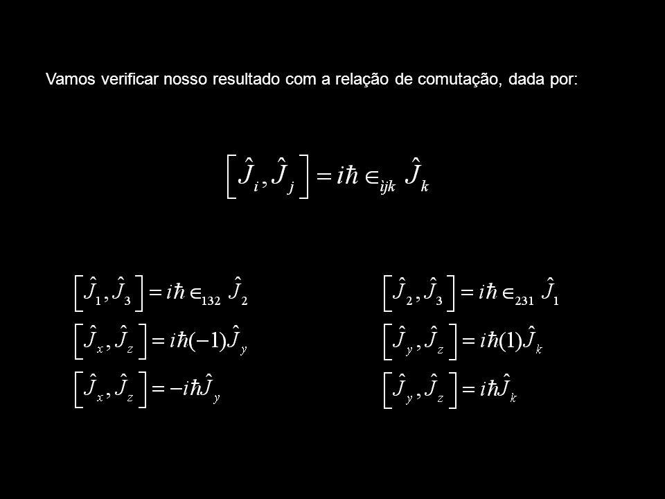 Sabemos que: Permutando 3 com 2 Analogamente: Permutando 2 com 1 Permutando 3 com 1 OBS: Calculo do símbolo de Levi-Civita