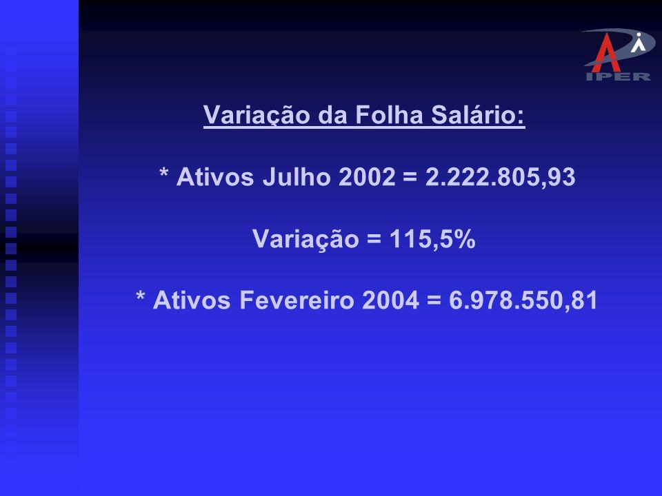 Variação do Quantitativo de Participação: * Ativos Julho 2002 = 1.731,00 Variação = 202,66% * Ativos Fevereiro 2004 = 5.239,00 Variação = 115,5% * Ativos Julho 2004 = 11.781,00