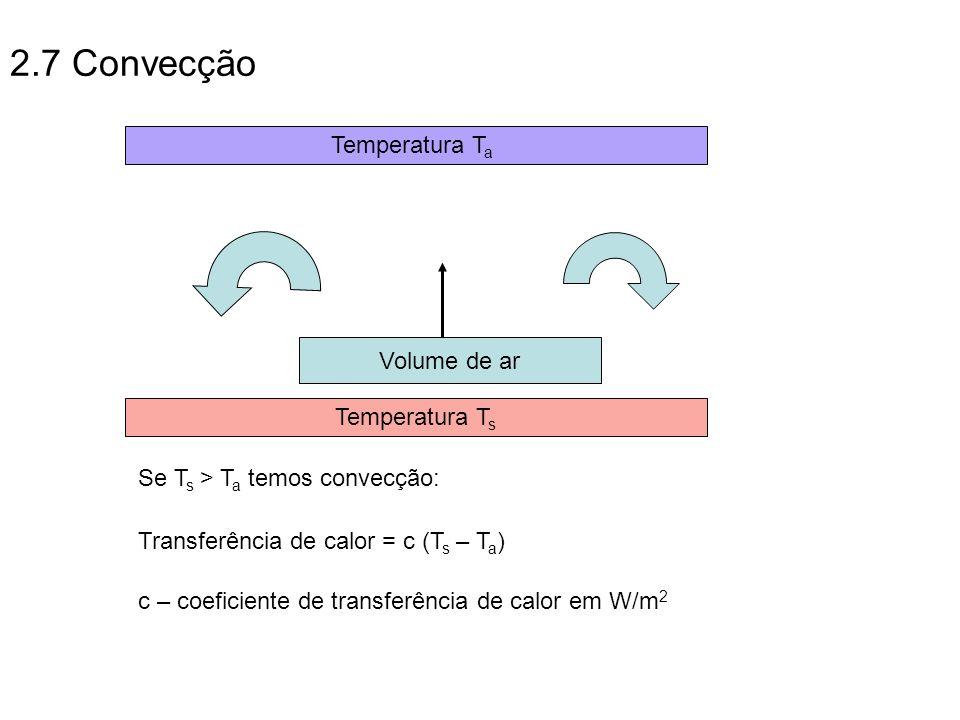 2.7 Convecção Temperatura T a Temperatura T s Volume de ar Se T s > T a temos convecção: Transferência de calor = c (T s – T a ) c – coeficiente de tr