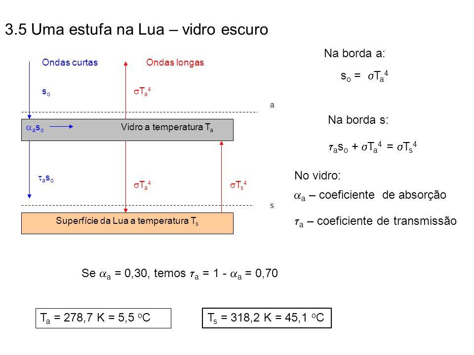 3.5 Uma estufa na Lua – vidro escuro Na borda a: s o = T a 4 Na borda s: a s o + T a 4 = T s 4 a – coeficiente de absorção No vidro: a – coeficiente d