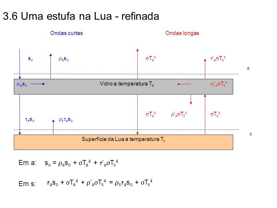 3.6 Uma estufa na Lua - refinada T s 4 ' a T s 4 s a s o a s o Superfície da Lua a temperatura T s a s o Vidro a temperatura T a ' a T s 4 soso T a 4