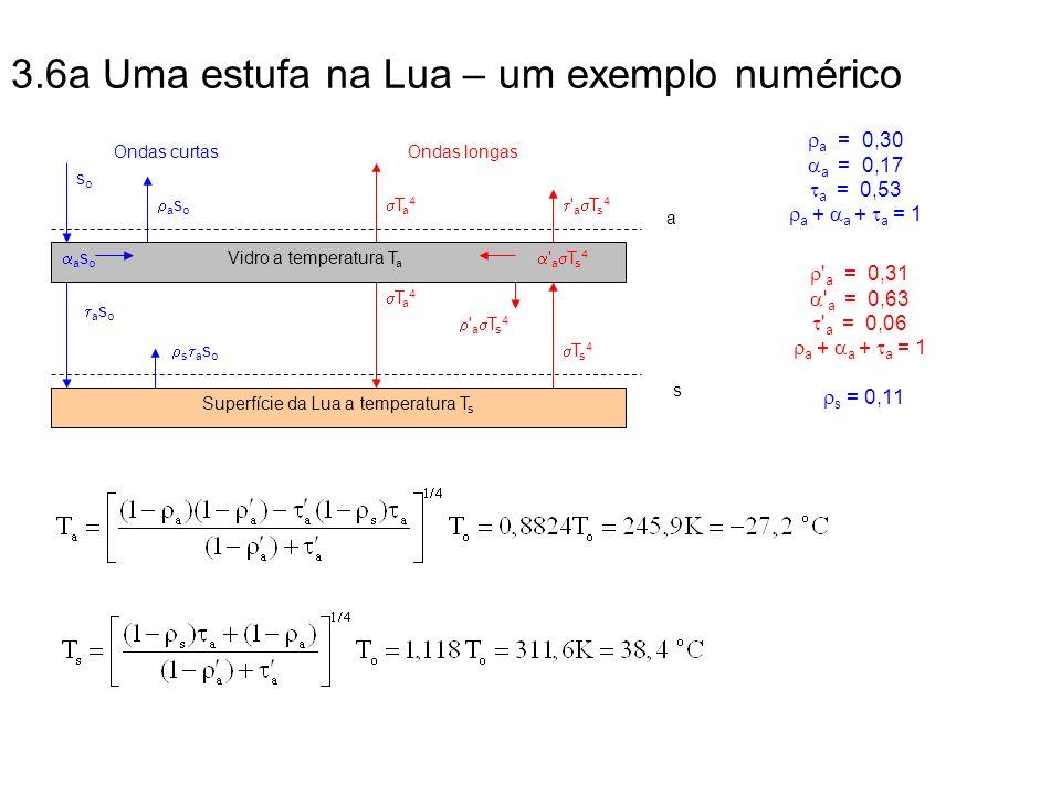 3.6a Uma estufa na Lua – um exemplo numérico T a 4 soso T s 4 ' a T s 4 s a s o a s o Superfície da Lua a temperatura T s a s o Vidro a temperatura T