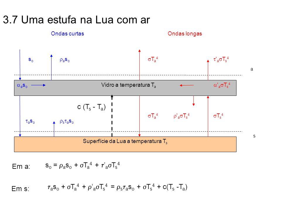 3.7 Uma estufa na Lua com ar T s 4 ' a T s 4 s a s o a s o Superfície da Lua a temperatura T s a s o Vidro a temperatura T a ' a T s 4 soso T a 4 a s