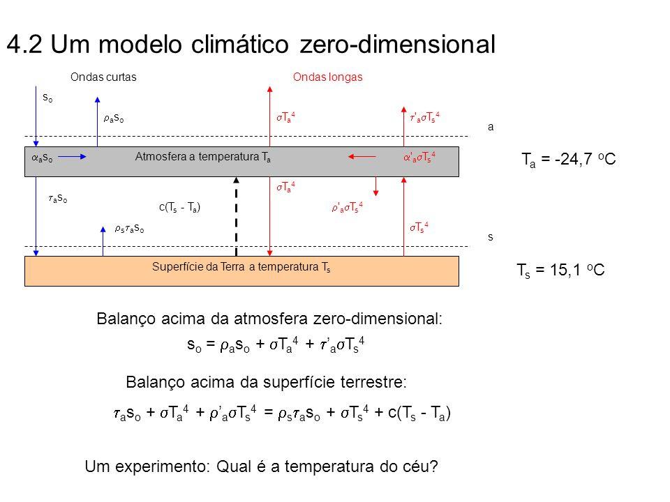4.2 Um modelo climático zero-dimensional s o = a s o + T a 4 + a T s 4 a s o + T a 4 + a T s 4 = s a s o + T s 4 + c(T s - T a ) c(T s - T a ) T a 4 s