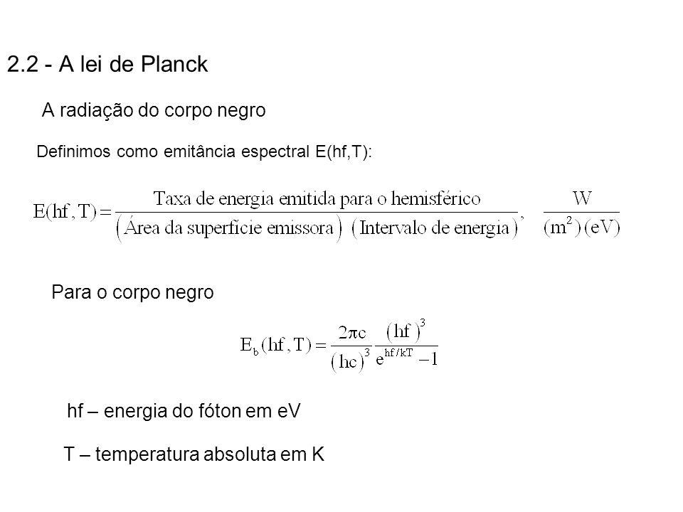 2.2 - A lei de Planck A radiação do corpo negro Definimos como emitância espectral E(hf,T): Para o corpo negro hf – energia do fóton em eV T – tempera
