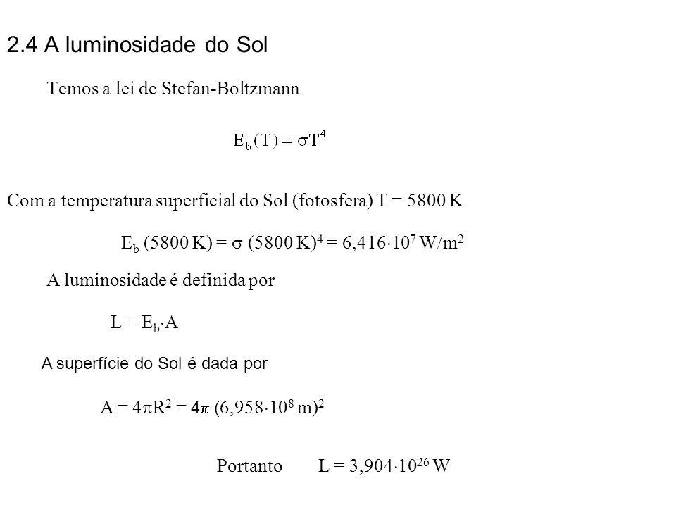 2.4 A luminosidade do Sol Temos a lei de Stefan-Boltzmann Com a temperatura superficial do Sol (fotosfera) T = 5800 K E b (5800 K) = (5800 K) 4 = 6,41