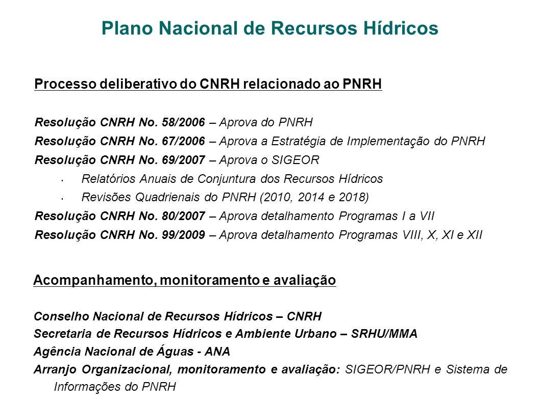 Plano Nacional de Recursos Hídricos Processo deliberativo do CNRH relacionado ao PNRH Resolução CNRH No. 58/2006 – Aprova do PNRH Resolução CNRH No. 6
