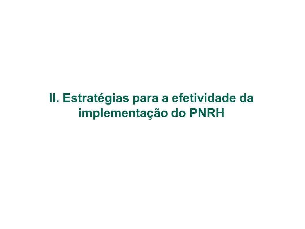 II. Estratégias para a efetividade da implementação do PNRH