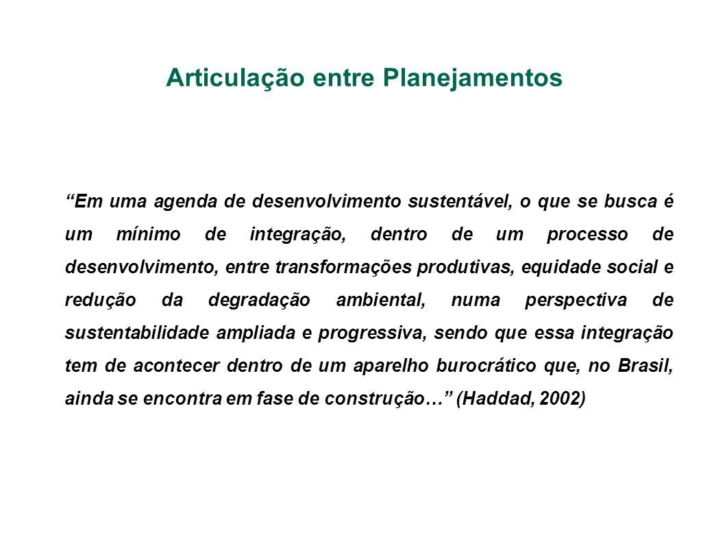 Articulação entre Planejamentos Em uma agenda de desenvolvimento sustentável, o que se busca é um mínimo de integração, dentro de um processo de desen