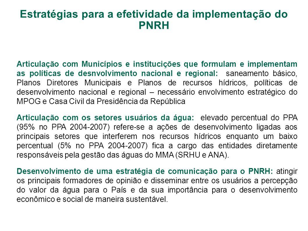 Estratégias para a efetividade da implementação do PNRH Articulação com Municípios e institucições que formulam e implementam as políticas de desnvolv
