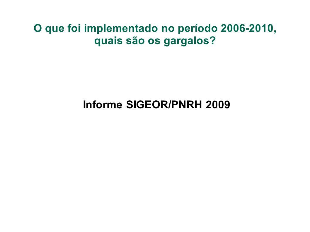 O que foi implementado no período 2006-2010, quais são os gargalos? Informe SIGEOR/PNRH 2009