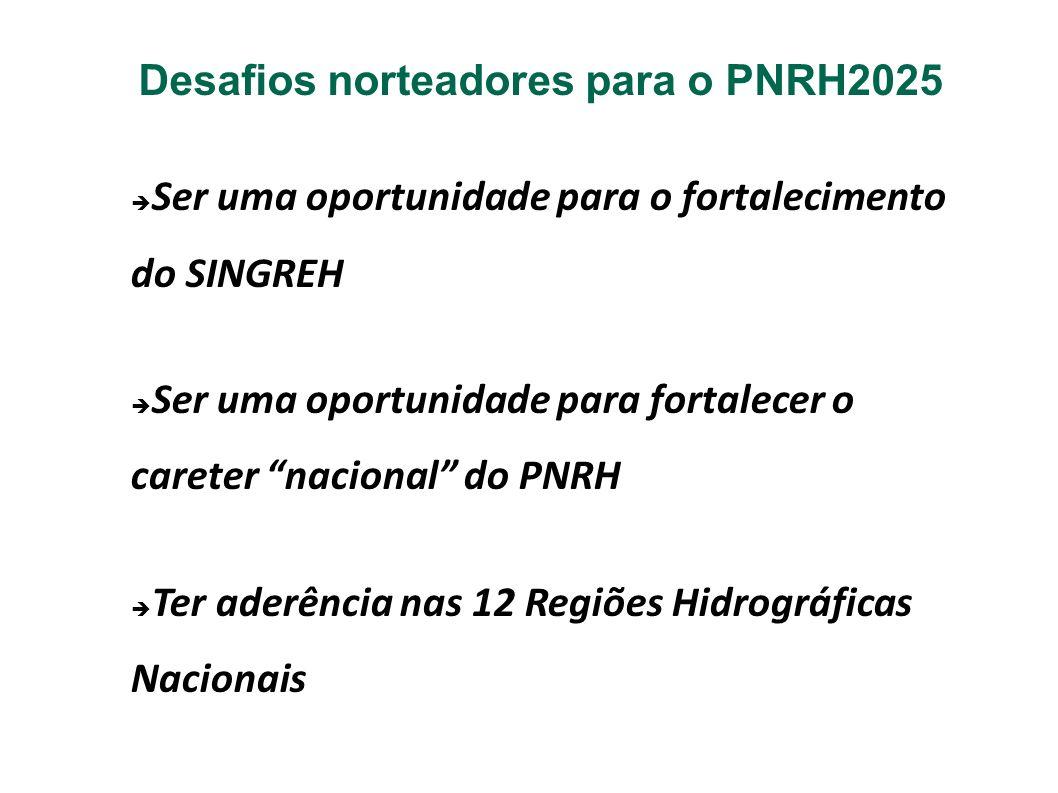 Desafios norteadores para o PNRH2025 Ser uma oportunidade para o fortalecimento do SINGREH Ser uma oportunidade para fortalecer o careter nacional do