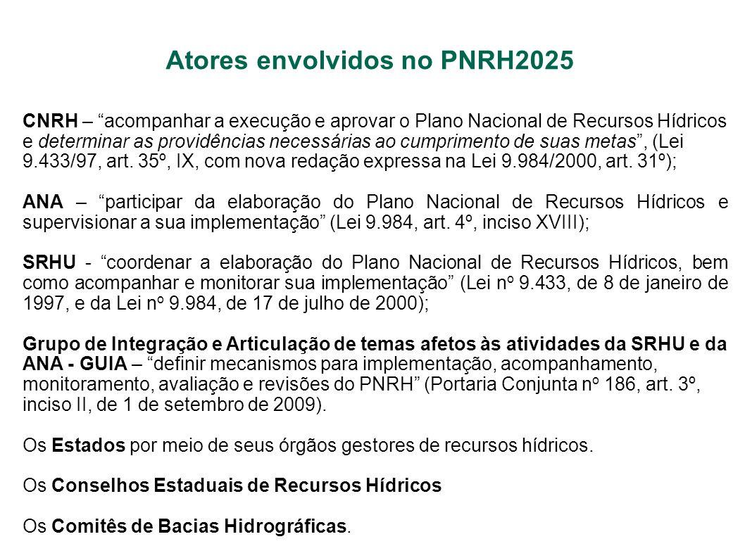Atores envolvidos no PNRH2025 CNRH – acompanhar a execução e aprovar o Plano Nacional de Recursos Hídricos e determinar as providências necessárias ao