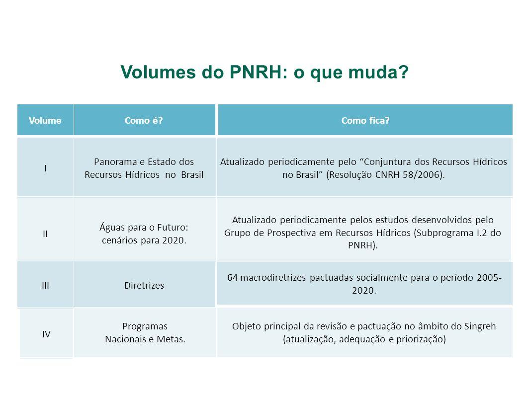 Volumes do PNRH: o que muda? VolumeComo é?Como fica? I Panorama e Estado dos Recursos Hídricos no Brasil Atualizado periodicamente pelo Conjuntura dos