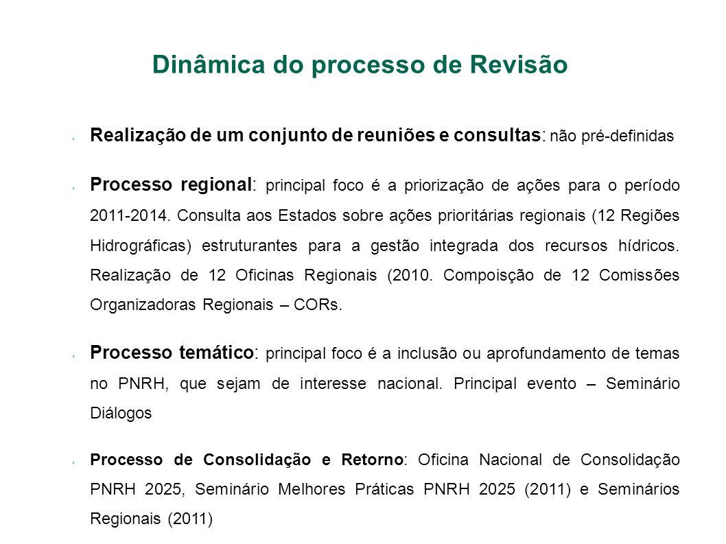 Realização de um conjunto de reuniões e consultas: não pré-definidas Processo regional: principal foco é a priorização de ações para o período 2011-20
