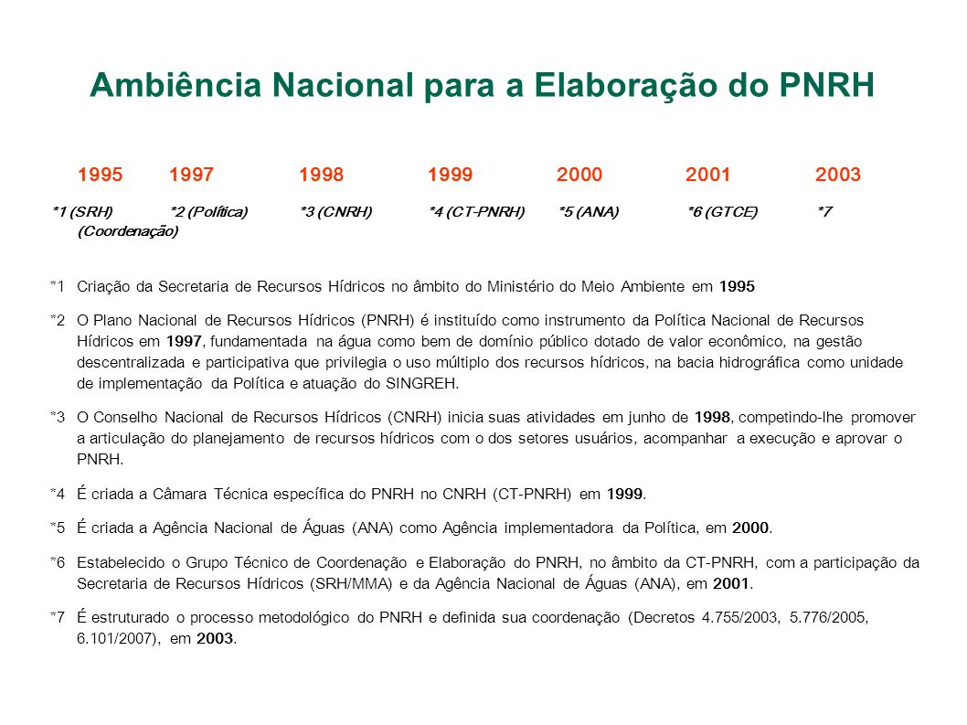 Ambiência Nacional para a Elaboração do PNRH 1995199719981999200020012003 *1 (SRH)*2 (Política)*3 (CNRH)*4 (CT-PNRH)*5 (ANA)*6 (GTCE)*7 (Coordenação)