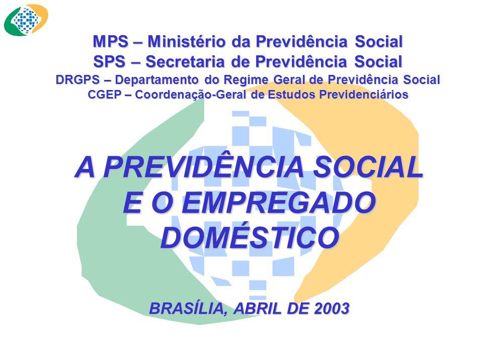 Fonte: MPS Elaboração: SPS/MPS A obrigação de recolhimento junto à Previdência Social é do empregador.