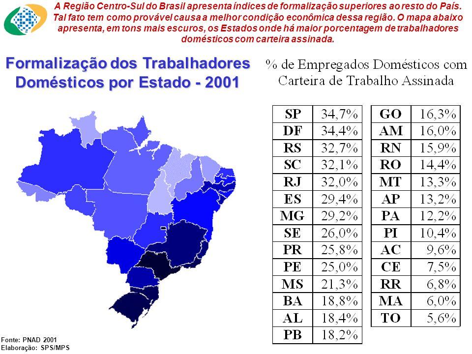 Formalização dos Trabalhadores Domésticos por Estado - 2001 Fonte: PNAD 2001 Elaboração: SPS/MPS A Região Centro-Sul do Brasil apresenta índices de fo