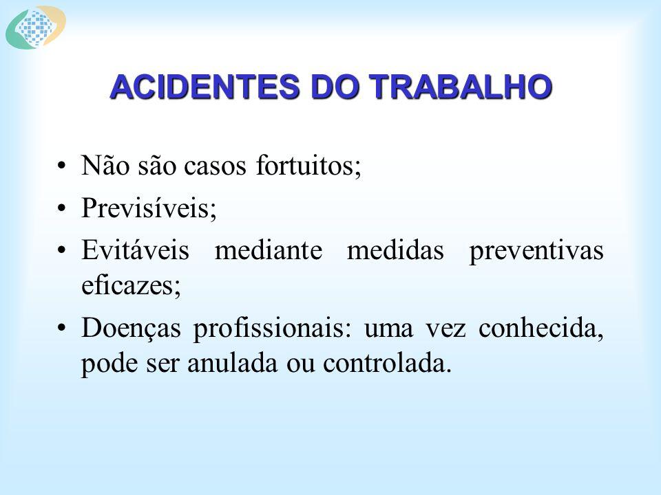 ACIDENTES DO TRABALHO Não são casos fortuitos; Previsíveis; Evitáveis mediante medidas preventivas eficazes; Doenças profissionais: uma vez conhecida,