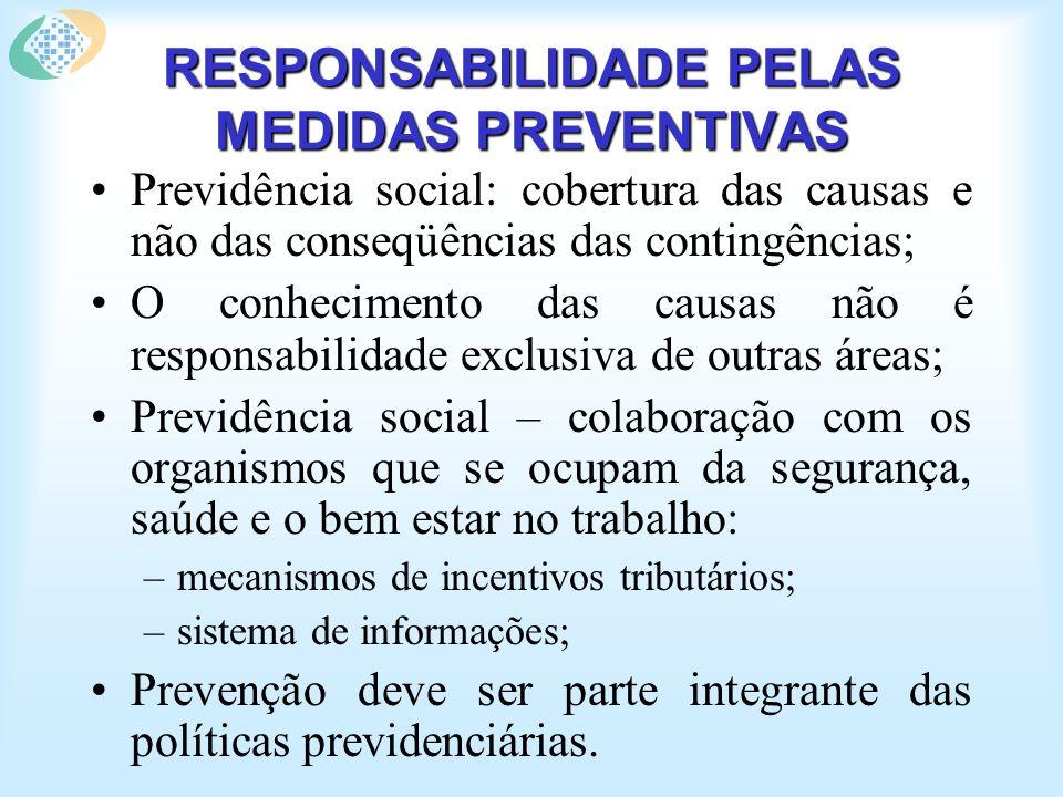 RESPONSABILIDADE PELAS MEDIDAS PREVENTIVAS Previdência social: cobertura das causas e não das conseqüências das contingências; O conhecimento das caus