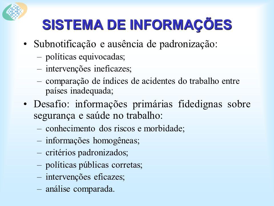 SISTEMA DE INFORMAÇÕES Subnotificação e ausência de padronização: –políticas equivocadas; –intervenções ineficazes; –comparação de índices de acidente