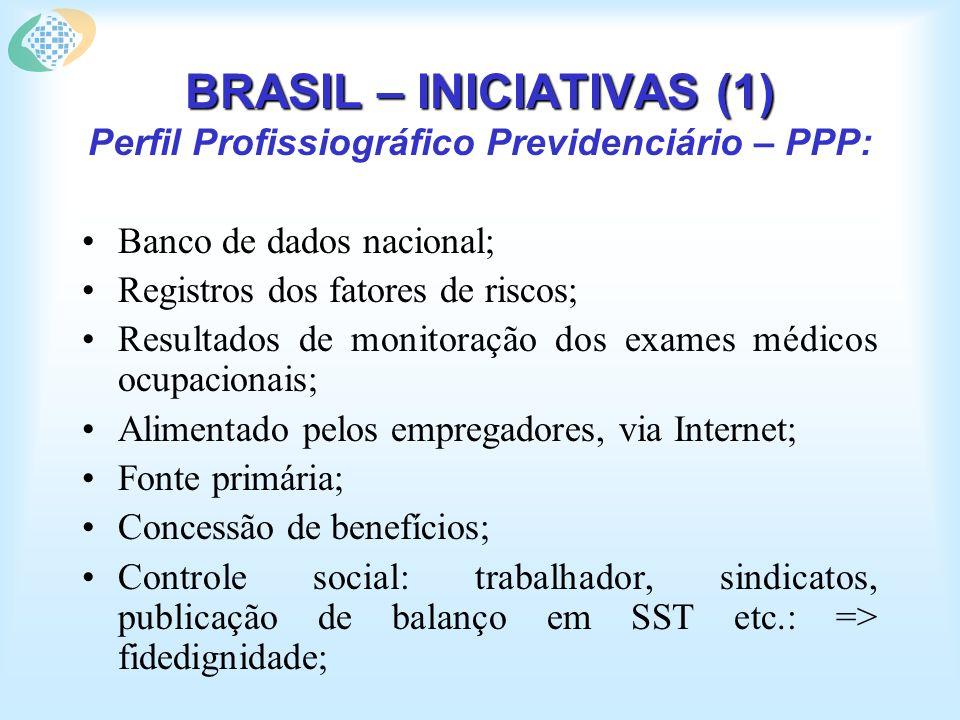 BRASIL – INICIATIVAS (1) BRASIL – INICIATIVAS (1) Perfil Profissiográfico Previdenciário – PPP: Banco de dados nacional; Registros dos fatores de riscos; Resultados de monitoração dos exames médicos ocupacionais; Alimentado pelos empregadores, via Internet; Fonte primária; Concessão de benefícios; Controle social: trabalhador, sindicatos, publicação de balanço em SST etc.: => fidedignidade;