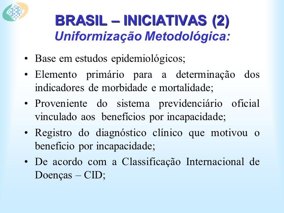 BRASIL – INICIATIVAS (2) BRASIL – INICIATIVAS (2) Uniformização Metodológica: Base em estudos epidemiológicos; Elemento primário para a determinação d