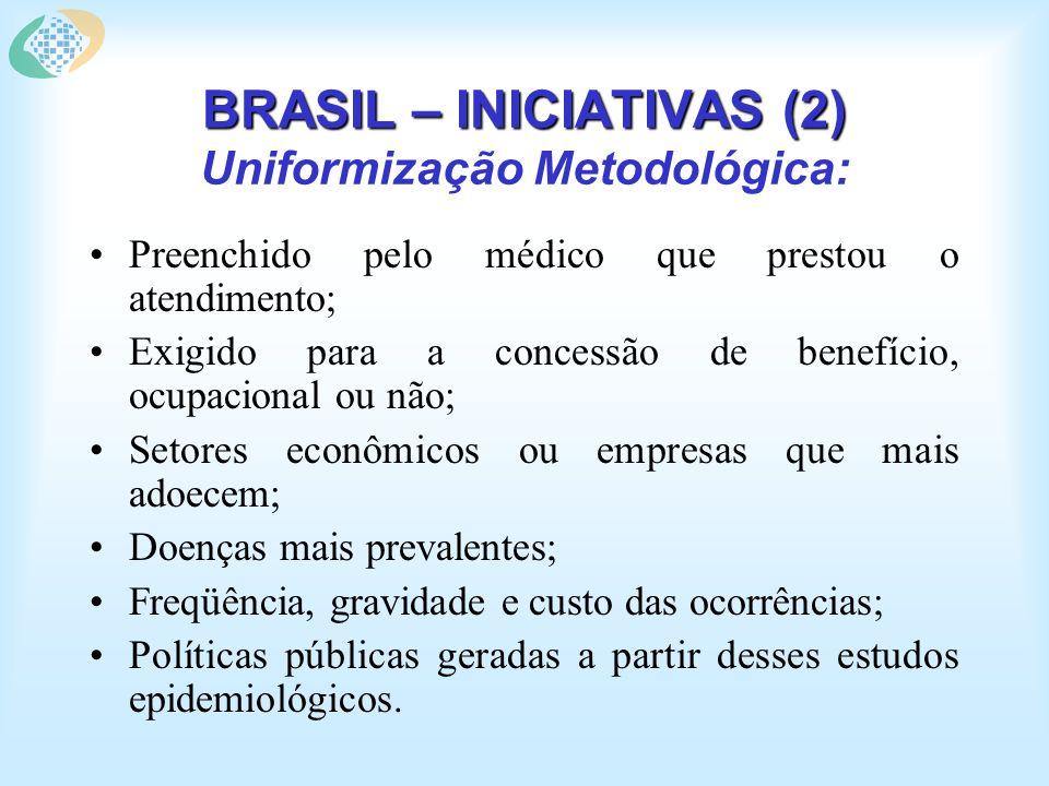 BRASIL – INICIATIVAS (2) BRASIL – INICIATIVAS (2) Uniformização Metodológica: Preenchido pelo médico que prestou o atendimento; Exigido para a concess