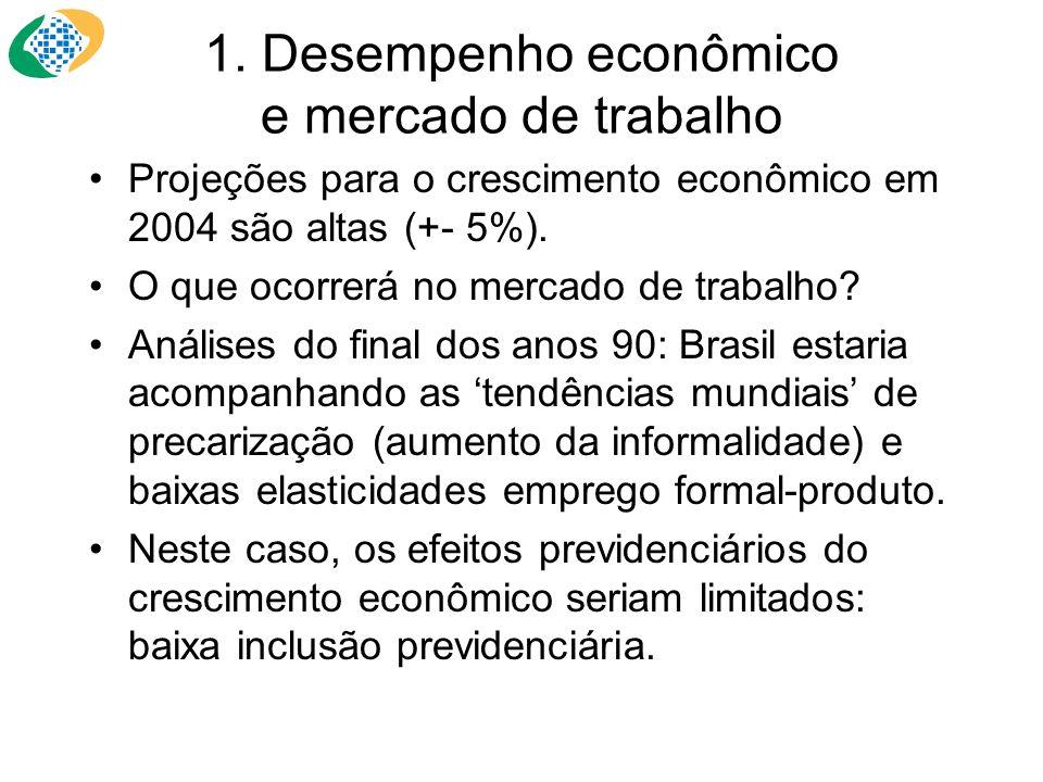 1. Desempenho econômico e mercado de trabalho Projeções para o crescimento econômico em 2004 são altas (+- 5%). O que ocorrerá no mercado de trabalho?