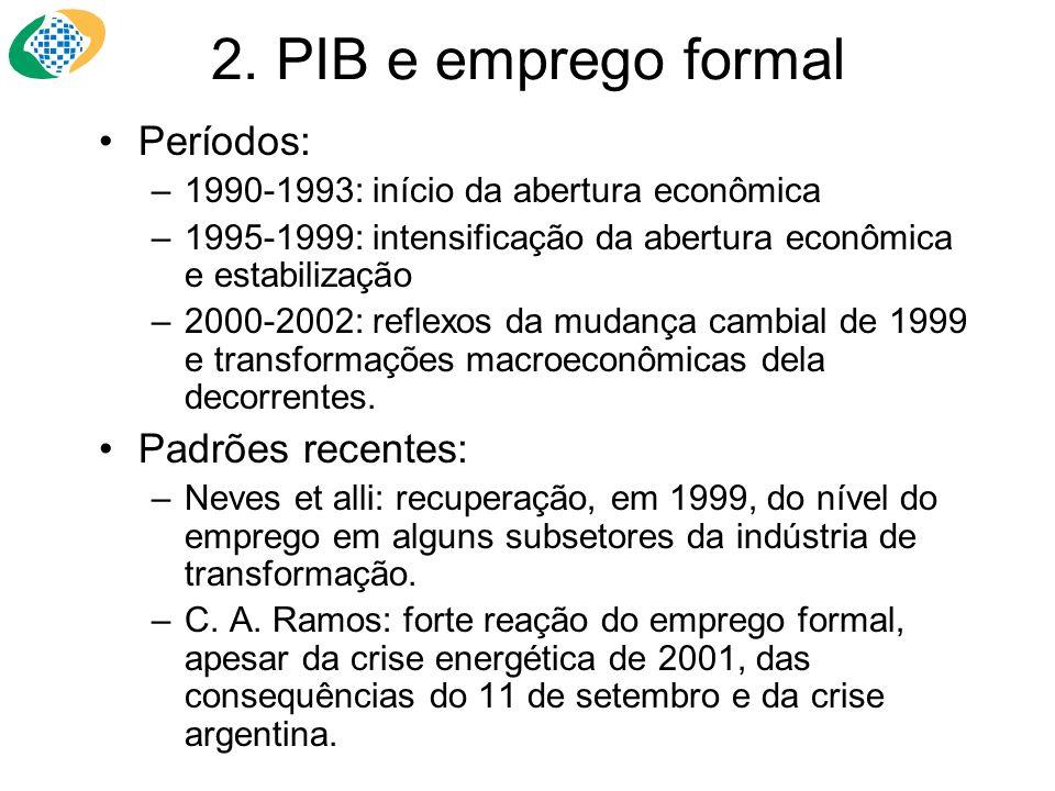 2. PIB e emprego formal Períodos: –1990-1993: início da abertura econômica –1995-1999: intensificação da abertura econômica e estabilização –2000-2002