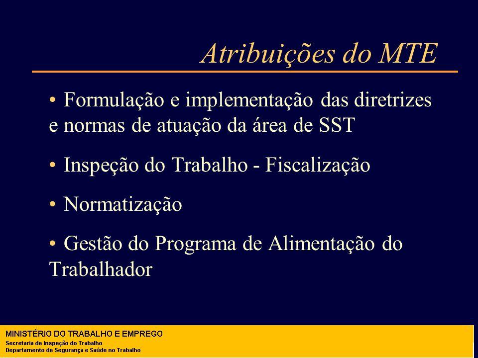 Atribuições do MTE Formulação e implementação das diretrizes e normas de atuação da área de SST Inspeção do Trabalho - Fiscalização Normatização Gestã