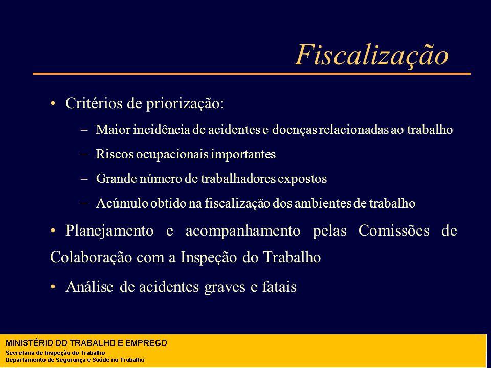 Fiscalização Critérios de priorização: –Maior incidência de acidentes e doenças relacionadas ao trabalho –Riscos ocupacionais importantes –Grande núme
