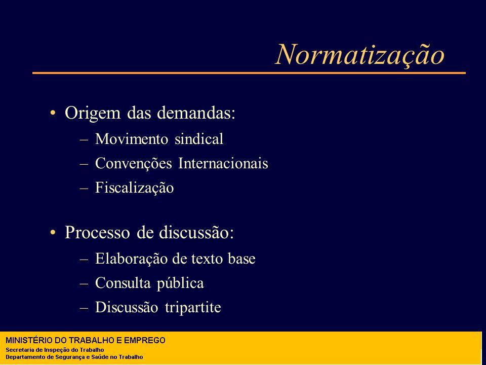 Normatização Origem das demandas: –Movimento sindical –Convenções Internacionais –Fiscalização Processo de discussão: –Elaboração de texto base –Consu