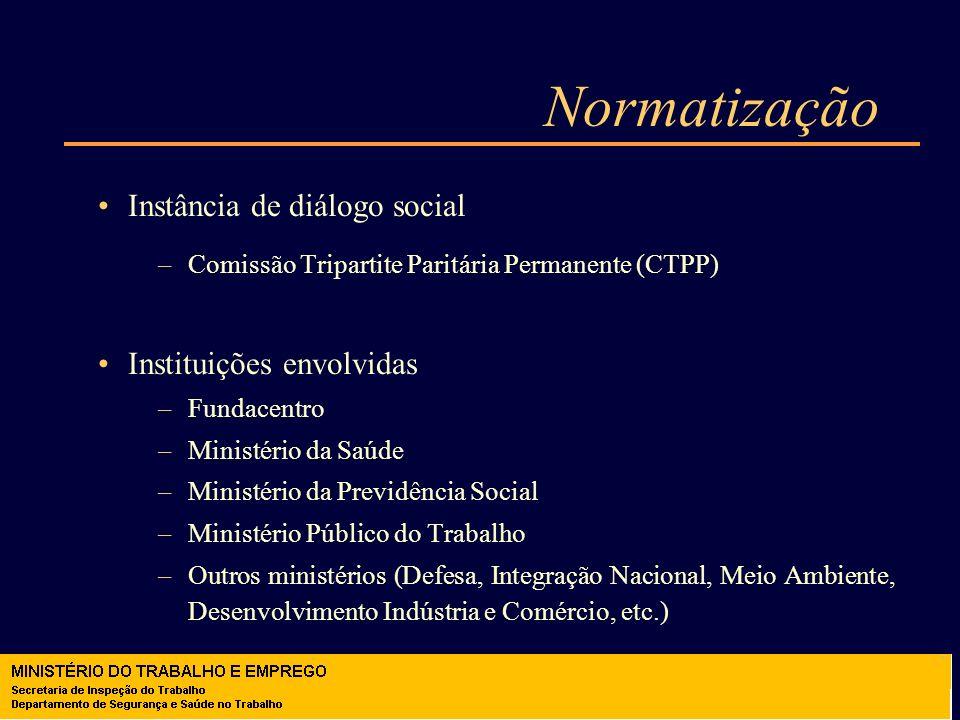 Normatização Instância de diálogo social –Comissão Tripartite Paritária Permanente (CTPP) Instituições envolvidas –Fundacentro –Ministério da Saúde –M
