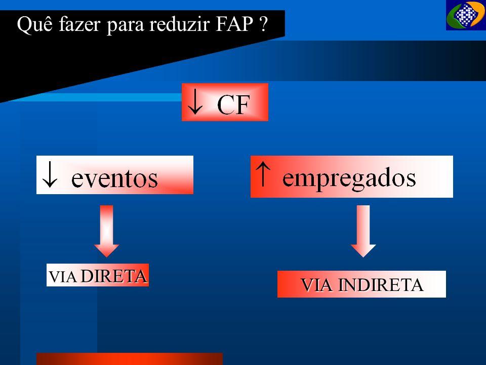 valor a pagar (R$) = salário (R$) x ( % CNAE) x FAP valor a pagar (R$) = Total de salários (R$) x ( % CNAE) x FAP dado: salário = R$ 100.000,00 ; CNAE