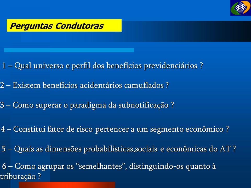 Perguntas Condutoras 1 – Qual universo e perfil dos benefícios previdenciários .