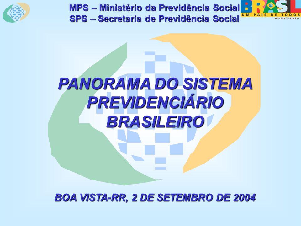 MPS – Ministério da Previdência Social SPS – Secretaria de Previdência Social PANORAMA DO SISTEMA PREVIDENCIÁRIO BRASILEIRO BOA VISTA-RR, 2 DE SETEMBRO DE 2004