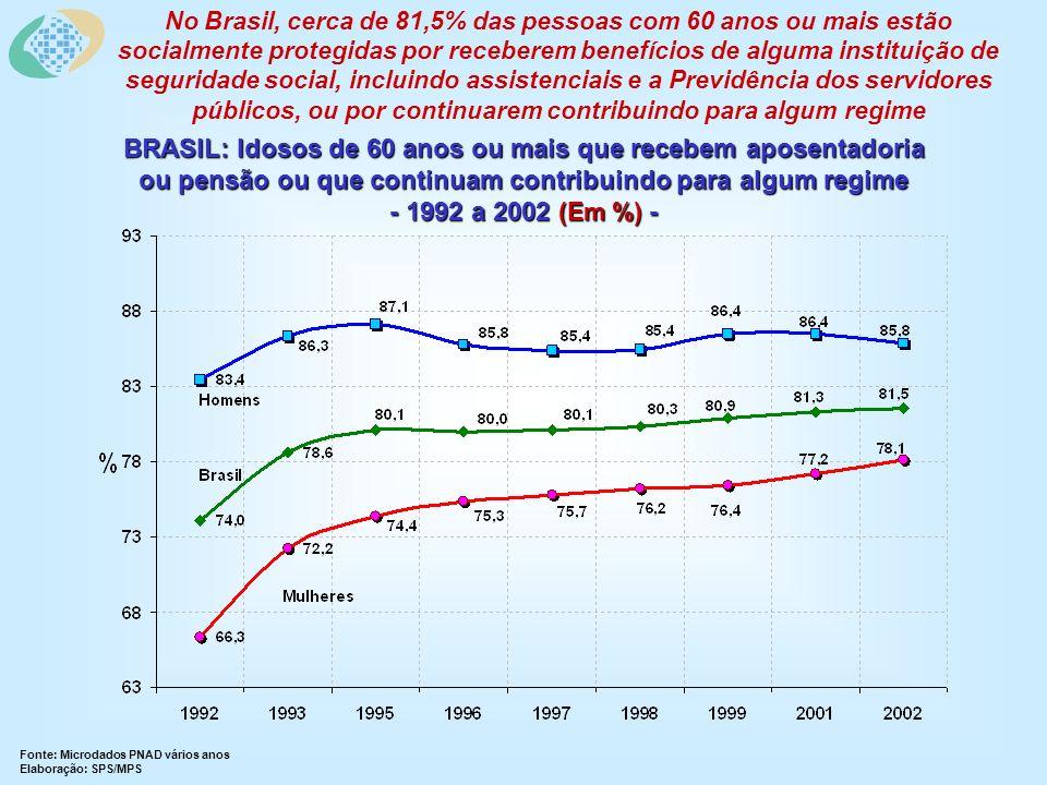 BRASIL: Idosos de 60 anos ou mais que recebem aposentadoria ou pensão ou que continuam contribuindo para algum regime - 1992 a 2002 (Em %) - Fonte: Mi