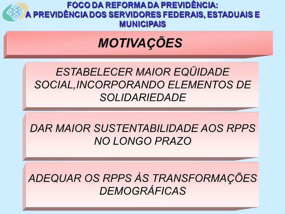 FOCO DA REFORMA DA PREVIDÊNCIA: A PREVIDÊNCIA DOS SERVIDORES FEDERAIS, ESTADUAIS E MUNICIPAIS MOTIVAÇÕES ADEQUAR OS RPPS ÀS TRANSFORMAÇÕES DEMOGRÁFICAS DAR MAIOR SUSTENTABILIDADE AOS RPPS NO LONGO PRAZO ESTABELECER MAIOR EQÜIDADE SOCIAL,INCORPORANDO ELEMENTOS DE SOLIDARIEDADE