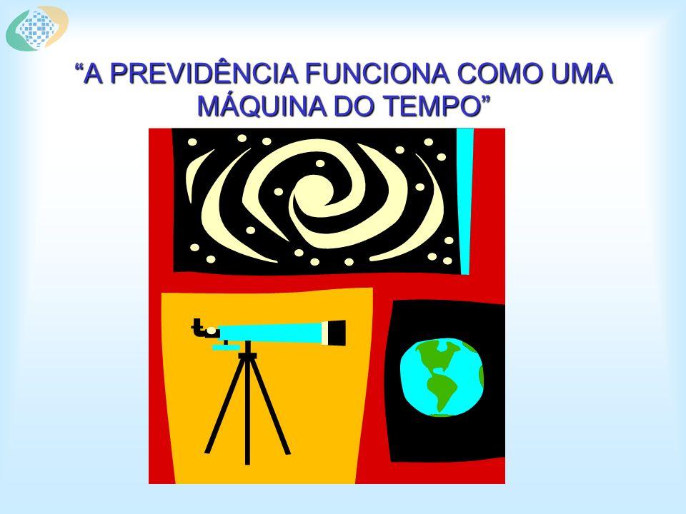 A PREVIDÊNCIA FUNCIONA COMO UMA MÁQUINA DO TEMPO