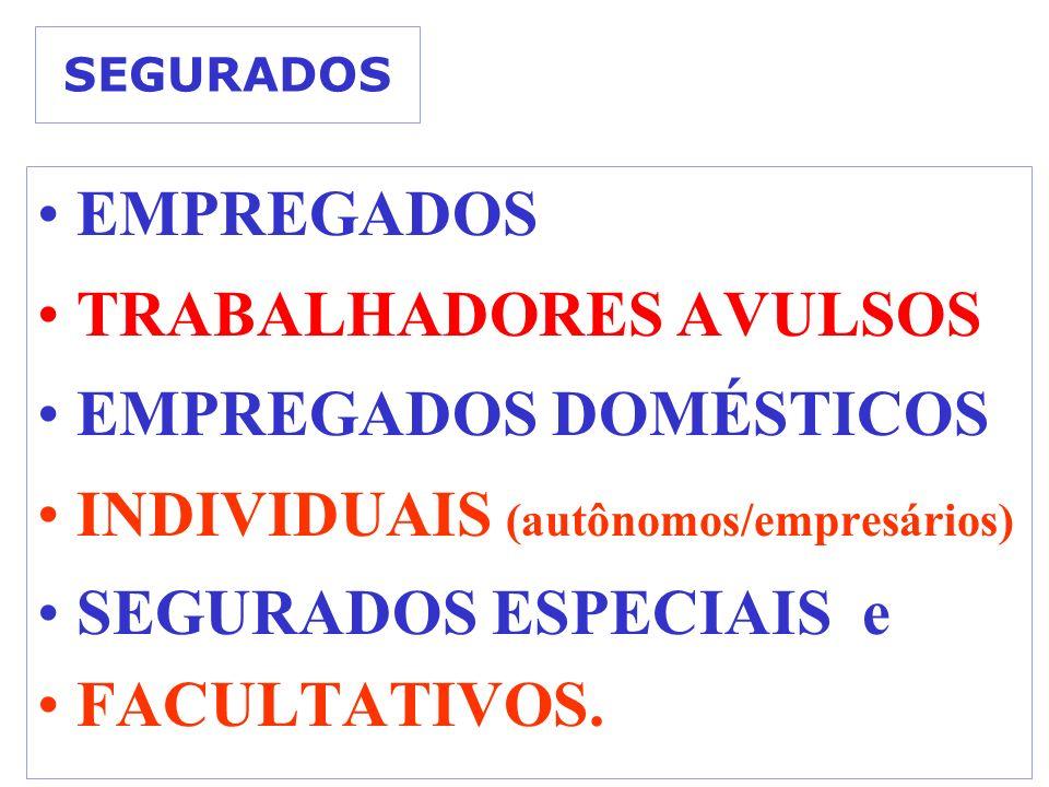 SEGURADOS EMPREGADOS TRABALHADORES AVULSOS EMPREGADOS DOMÉSTICOS INDIVIDUAIS (autônomos/empresários) SEGURADOS ESPECIAIS e FACULTATIVOS.