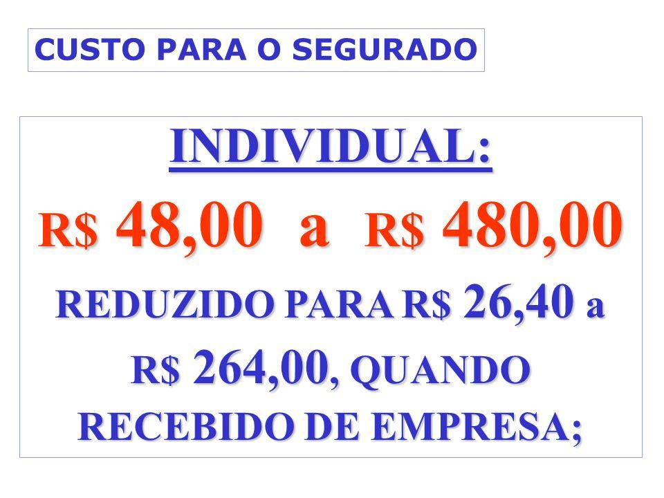 INDIVIDUAL: R$ 48,00 a R$ 480,00 REDUZIDO PARA R$ 26,40 a R$ 264,00, QUANDO RECEBIDO DE EMPRESA; CUSTO PARA O SEGURADO