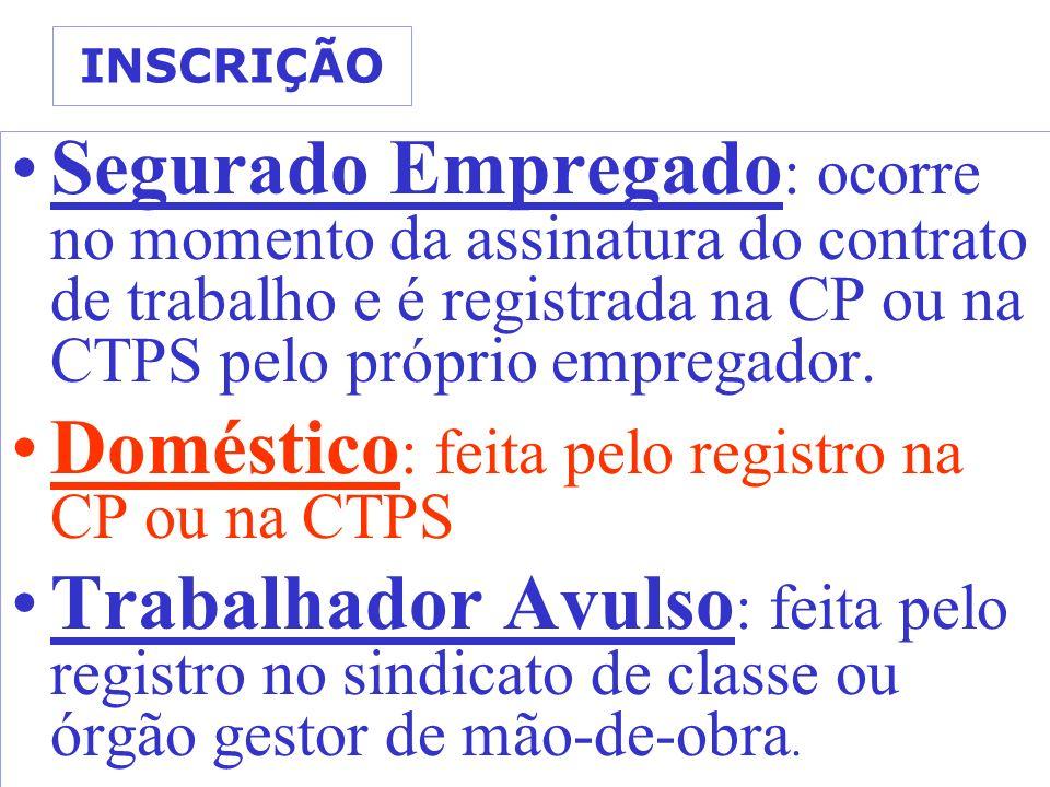 INSCRIÇÃO Segurado Empregado : ocorre no momento da assinatura do contrato de trabalho e é registrada na CP ou na CTPS pelo próprio empregador. Domést