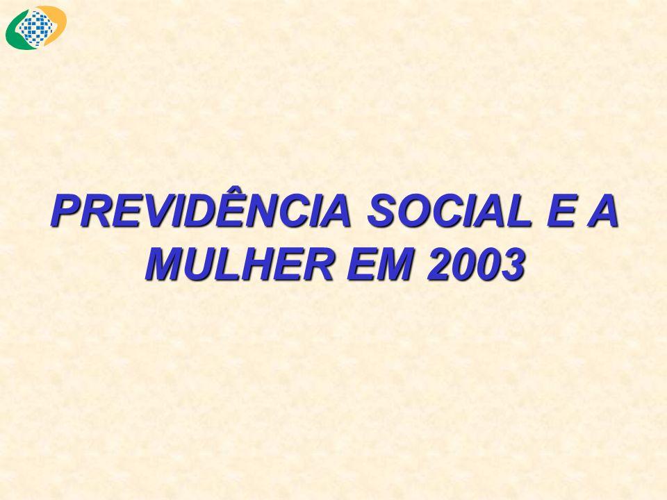 PREVIDÊNCIA SOCIAL E A MULHER EM 2003