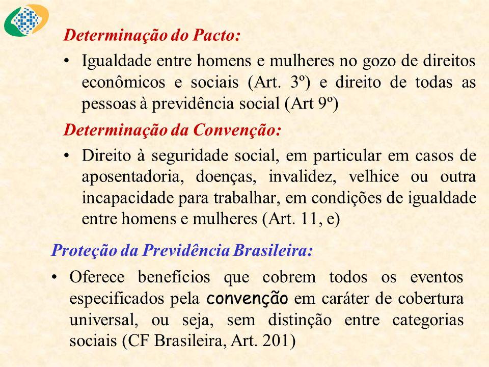 Determinação do Pacto: Igualdade entre homens e mulheres no gozo de direitos econômicos e sociais (Art. 3º) e direito de todas as pessoas à previdênci
