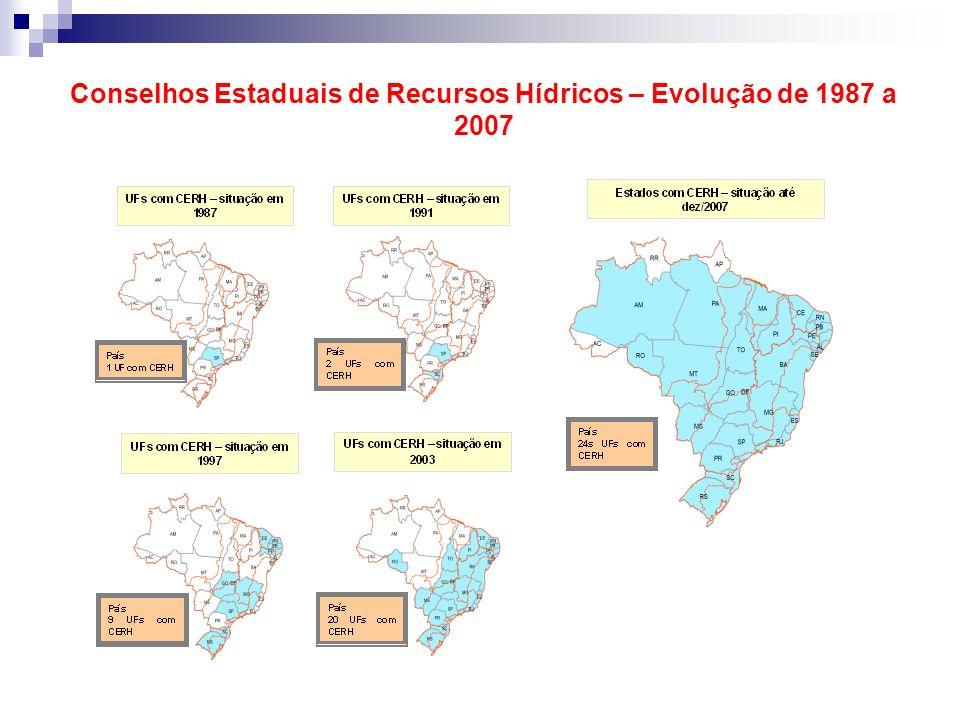 Comitês Estaduais de Bacias Hidrográficas – Evolução de 1988 a 2007