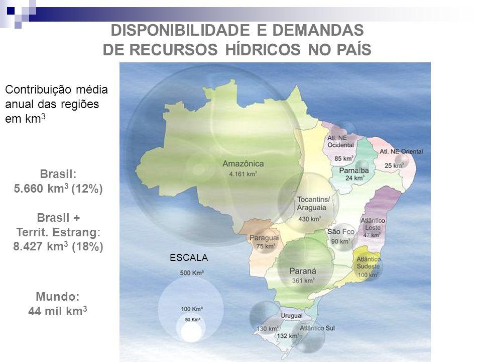 Contribuição média anual das regiões em km 3 ESCALA Brasil: 5.660 km 3 (12%) Brasil + Territ. Estrang: 8.427 km 3 (18%) Mundo: 44 mil km 3 DISPONIBILI