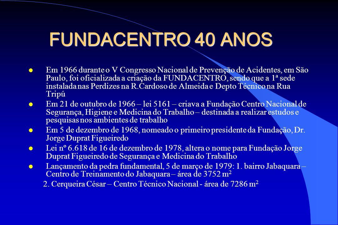 FUNDACENTRO 40 ANOS l Em 1966 durante o V Congresso Nacional de Prevenção de Acidentes, em São Paulo, foi oficializada a criação da FUNDACENTRO, sendo