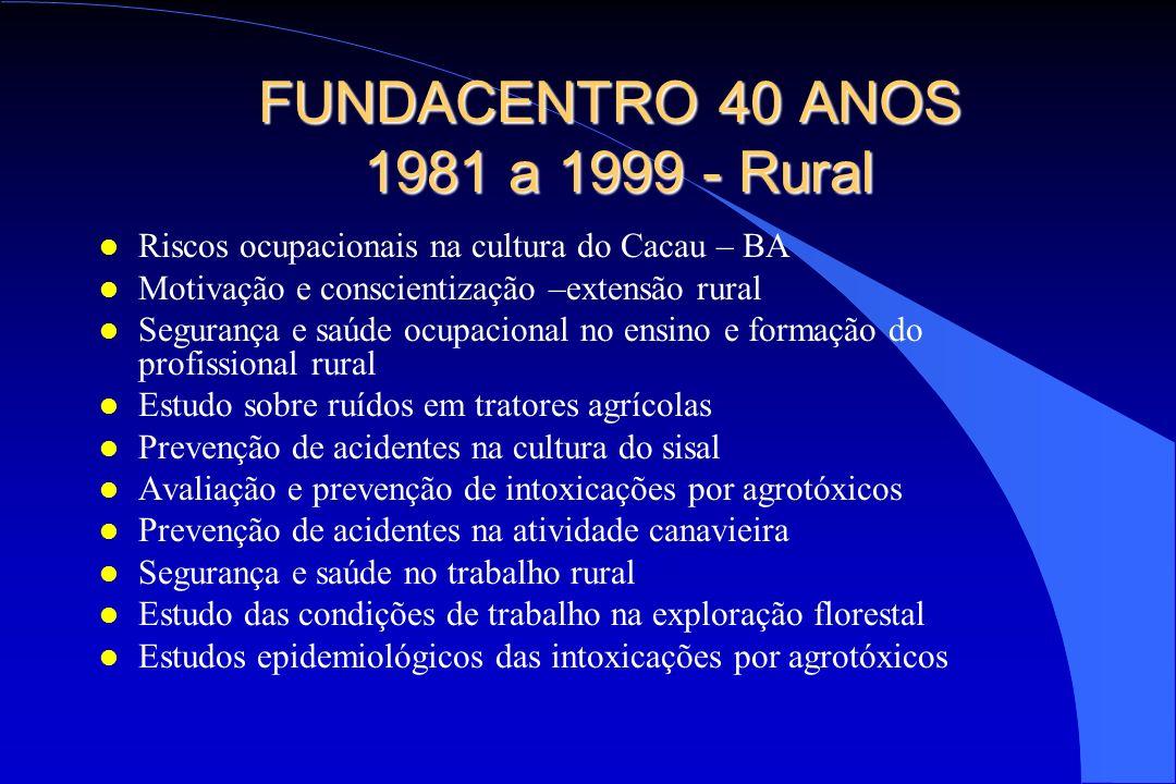 FUNDACENTRO 40 ANOS 1981 a 1999 - Rural l Riscos ocupacionais na cultura do Cacau – BA l Motivação e conscientização –extensão rural l Segurança e saú